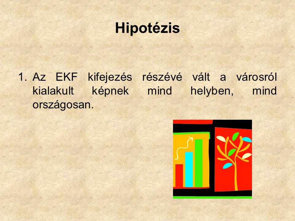 Hipotézis 1.Az EKF kifejezés részévé vált a városról kialakult képnek mind helyben, mind országosan.