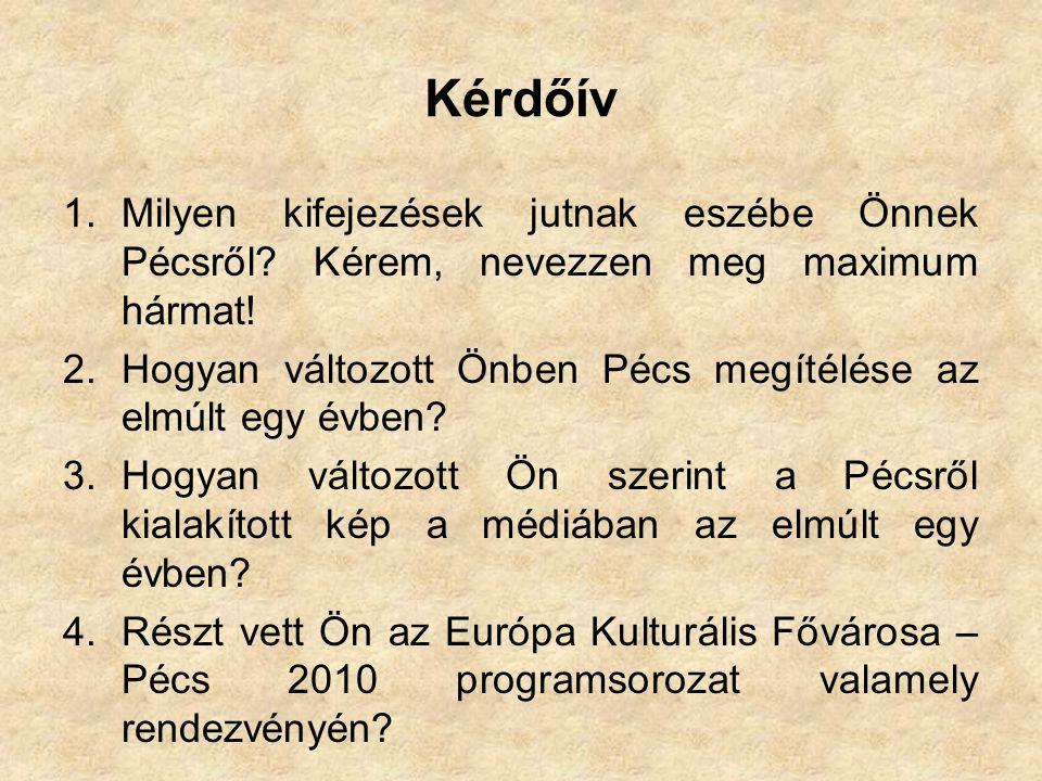 Kérdőív 1.Milyen kifejezések jutnak eszébe Önnek Pécsről.