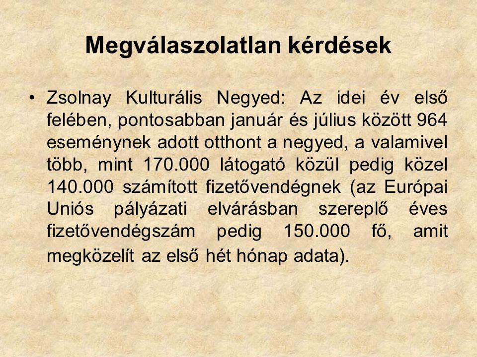 Megválaszolatlan kérdések •Zsolnay Kulturális Negyed: Az idei év első felében, pontosabban január és július között 964 eseménynek adott otthont a negyed, a valamivel több, mint 170.000 látogató közül pedig közel 140.000 számított fizetővendégnek (az Európai Uniós pályázati elvárásban szereplő éves fizetővendégszám pedig 150.000 fő, amit megközelít az első hét hónap adata).