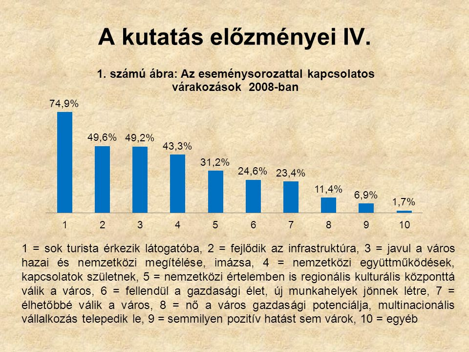 A kutatás előzményei IV.