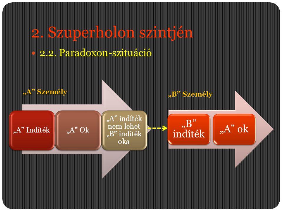 """2. Szuperholon szintjén  2.2. Paradoxon-szituáció """"A"""" Indíték """"A"""" indíték nem lehet """"B"""" indíték oka """"A"""" Ok """"B"""" indíték """"A"""" ok """"A"""" Személy """"B"""" Személy"""