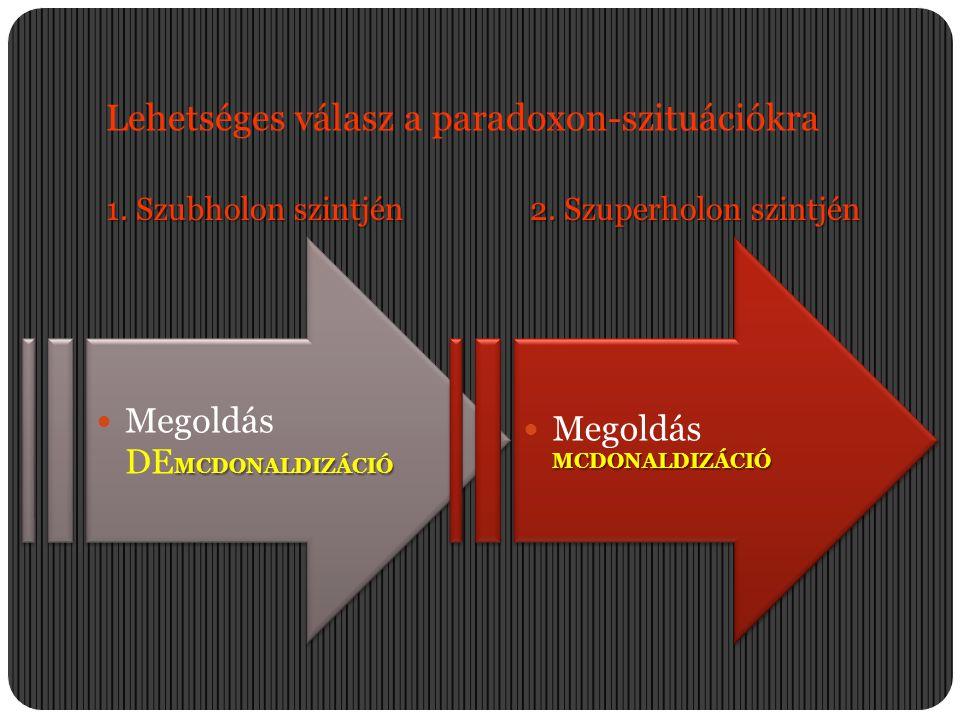 Lehetséges válasz a paradoxon-szituációkra 1. Szubholon szintjén 2. Szuperholon szintjén MCDONALDIZÁCIÓ  Megoldás DE MCDONALDIZÁCIÓ MCDONALDIZÁCIÓ 