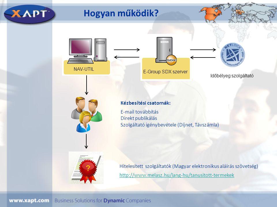 E-Group SDX szerver NAV-UTIL Időbélyeg szolgáltató Kézbesítési csatornák: E-mail továbbítás Direkt publikálás Szolgáltató igénybevétele (Díjnet, Távsz