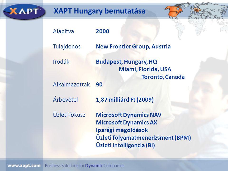 XAPT Hungary bemutatása Alapítva2000 TulajdonosNew Frontier Group, Austria IrodákBudapest, Hungary, HQ Miami, Florida, USA Toronto, Canada Alkalmazott