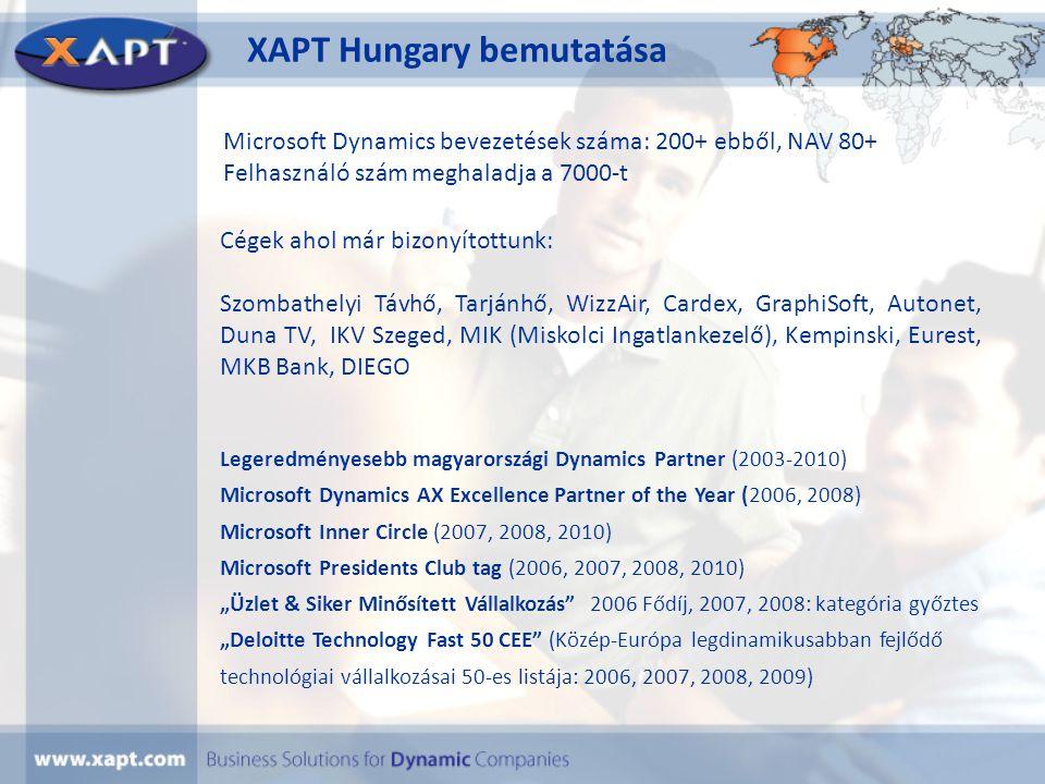 Legeredményesebb magyarországi Dynamics Partner (2003-2010) Microsoft Dynamics AX Excellence Partner of the Year (2006, 2008) Microsoft Inner Circle (