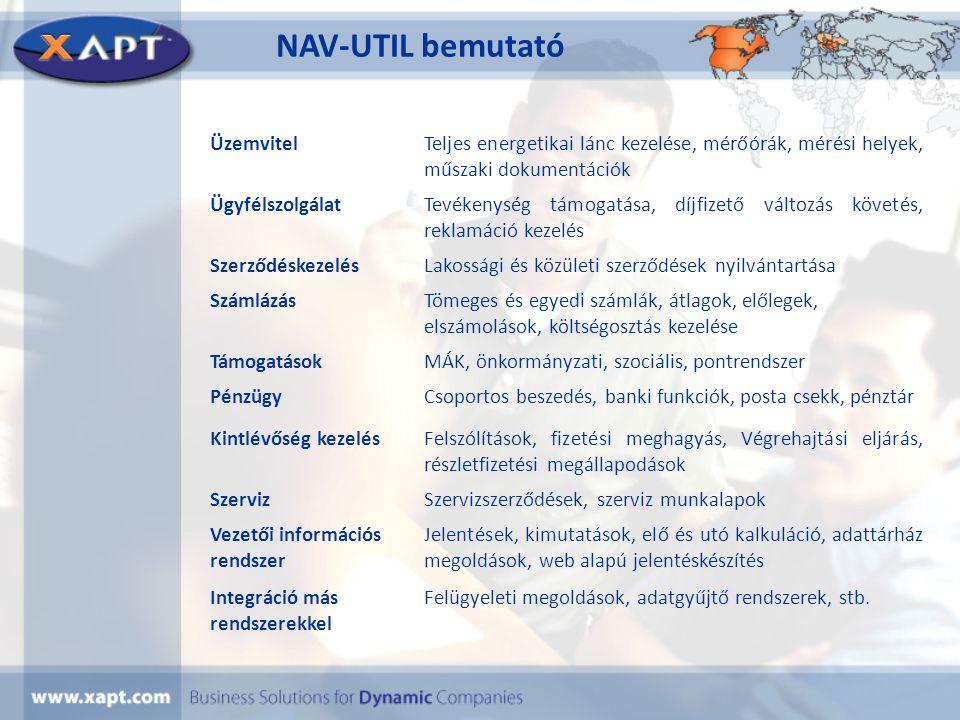 NAV-UTIL bemutató ÜzemvitelTeljes energetikai lánc kezelése, mérőórák, mérési helyek, műszaki dokumentációk ÜgyfélszolgálatTevékenység támogatása, díj