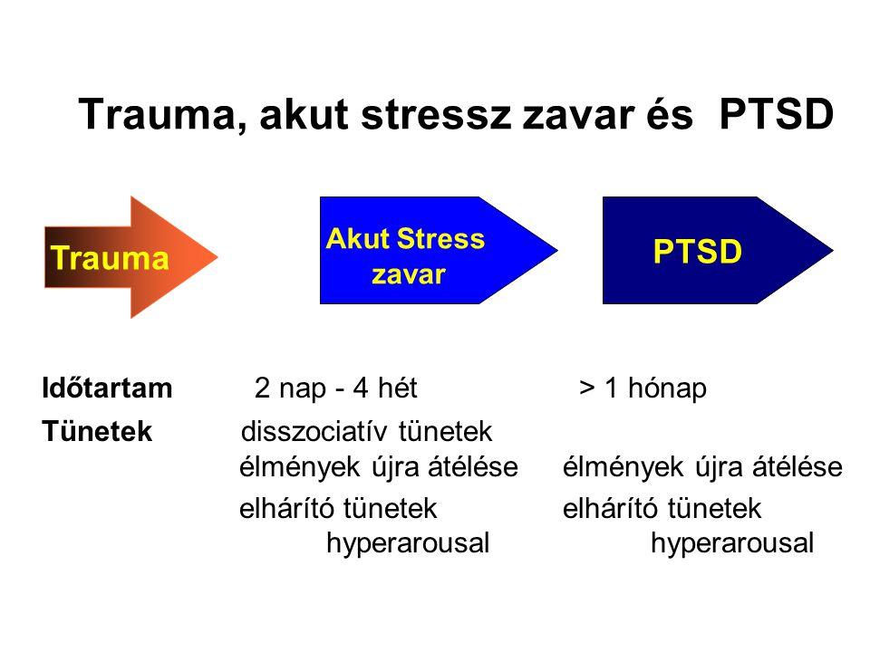 Trauma, akut stressz zavar és PTSD Időtartam 2 nap - 4 hét > 1 hónap Tünetek disszociatív tünetek élmények újra átélése élmények újra átélése elhárító