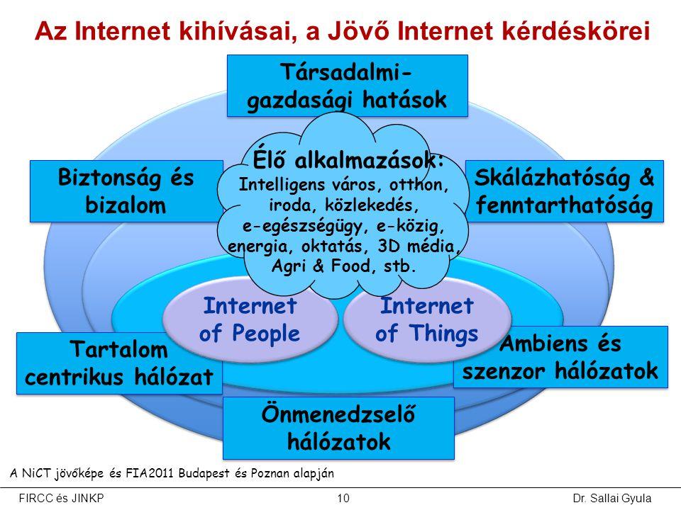 Dr. Sallai GyulaFIRCC és JINKP10 Tartalom centrikus hálózat Internet of People Ambiens és szenzor hálózatok Internet of Things Biztonság és bizalom Ön