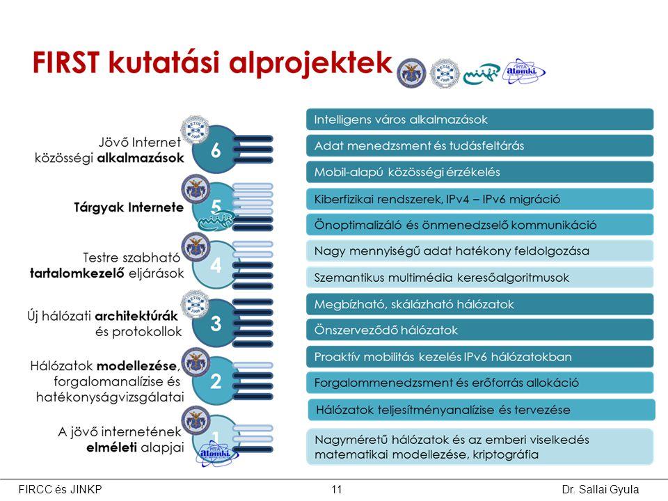 Dr. Sallai GyulaFIRCC és JINKP11