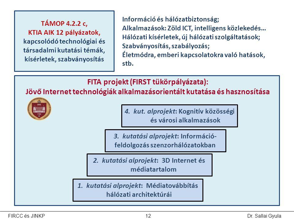 Dr. Sallai GyulaFIRCC és JINKP12 FITA projekt (FIRST tükörpályázata): Jövő Internet technológiák alkalmazásorientált kutatása és hasznosítása 1. kutat