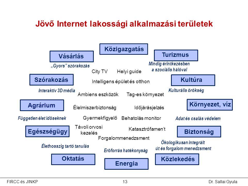 Dr. Sallai GyulaFIRCC és JINKP13 Turizmus Agrárium Vásárlás Kultúra Környezet, víz Biztonság Közlekedés Oktatás Egészségügy Közigazgatás Szórakozás Mi