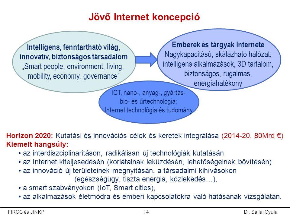 Dr. Sallai GyulaFIRCC és JINKP14 Emberek és tárgyak Internete Nagykapacitású, skálázható hálózat, intelligens alkalmazások, 3D tartalom, biztonságos,