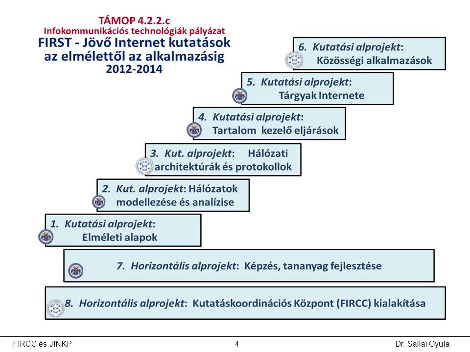 Dr. Sallai Gyula4FIRCC és JINKP