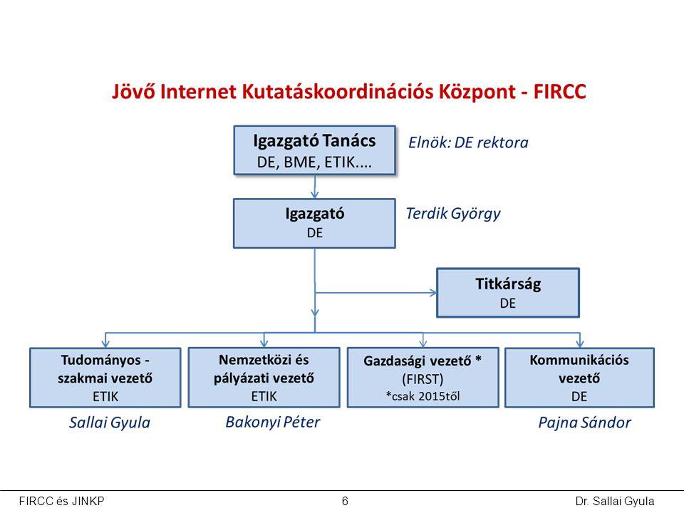 Dr. Sallai GyulaFIRCC és JINKP6