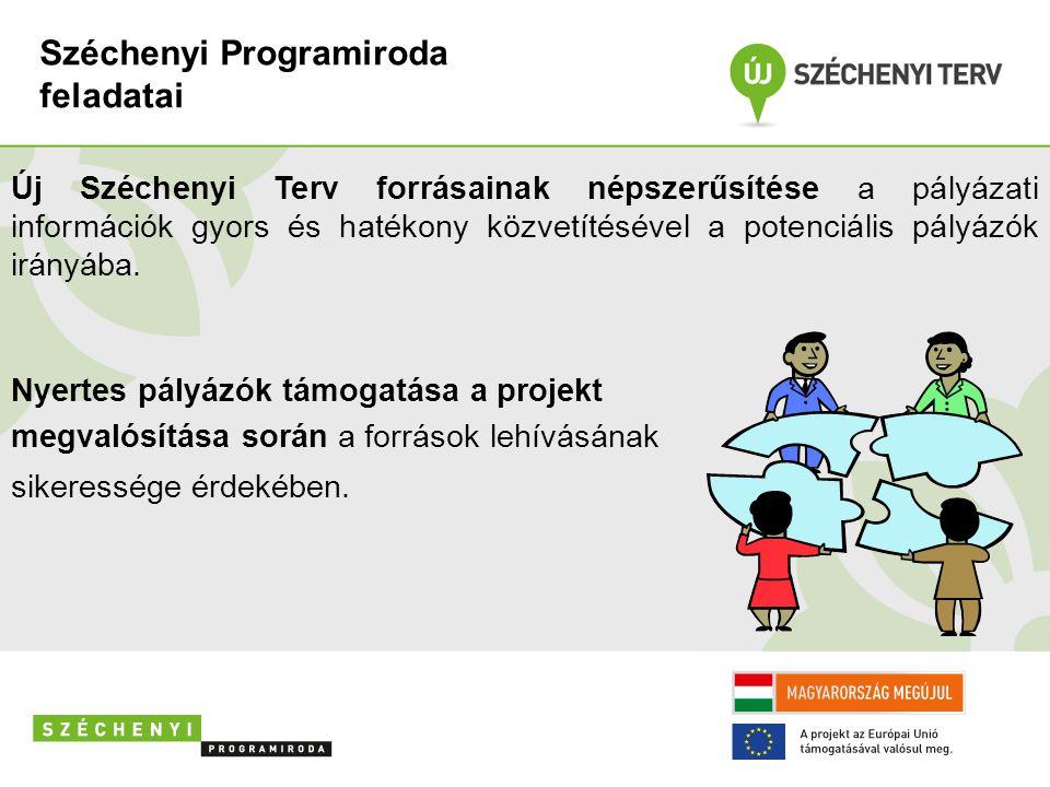 Széchenyi Programiroda feladatai Új Széchenyi Terv forrásainak népszerűsítése a pályázati információk gyors és hatékony közvetítésével a potenciális pályázók irányába.