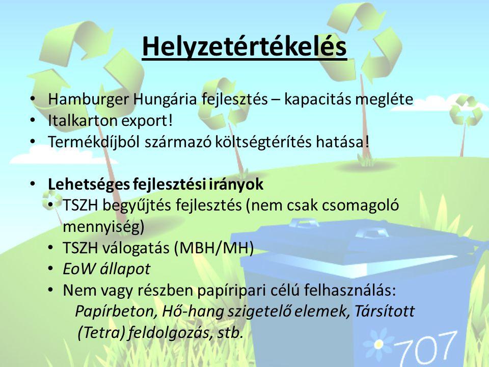 Helyzetértékelés • Hamburger Hungária fejlesztés – kapacitás megléte • Italkarton export! • Termékdíjból származó költségtérítés hatása! • Lehetséges