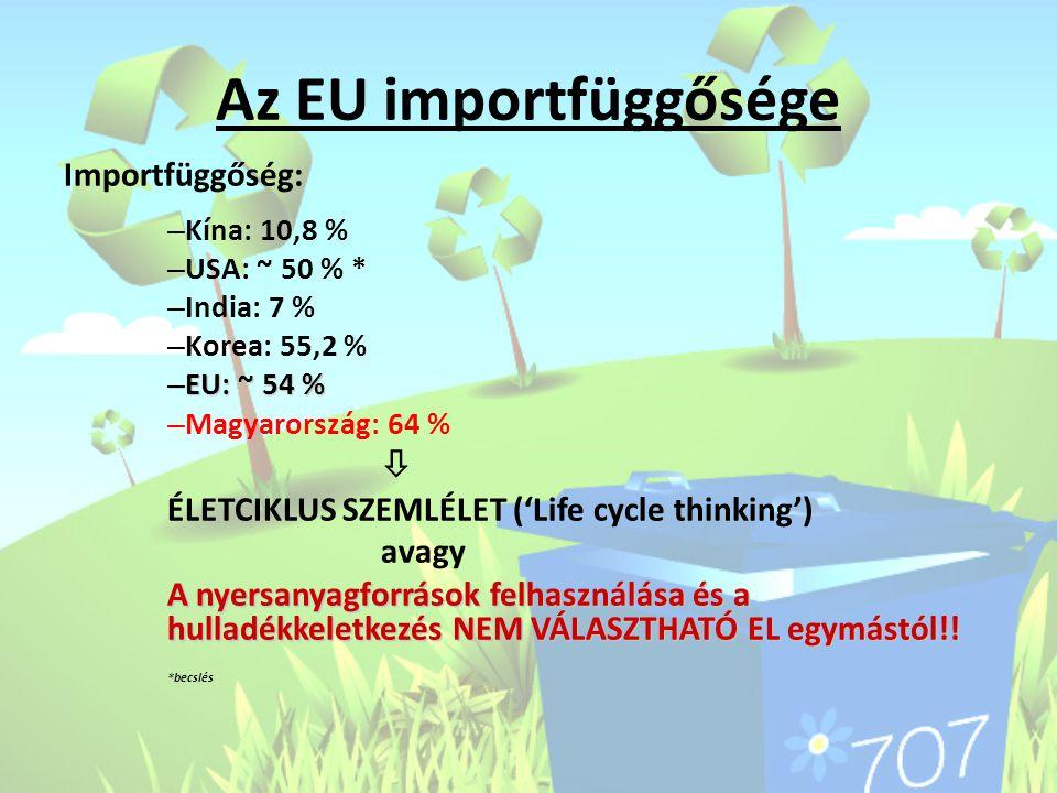 Az EU importfüggősége Importfüggőség: – Kína: 10,8 % – USA: ~ 50 % * – India: 7 % – Korea: 55,2 % – EU: ~ 54 % – Magyarország: 64 %  ÉLETCIKLUS SZEML