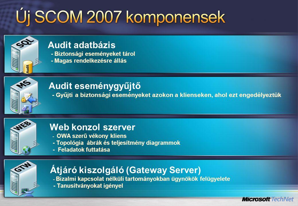 Audit adatbázis - Biztonsági eseményeket tárol - Magas rendelkezésre állás Audit eseménygyűjtő - Gyűjti a biztonsági eseményeket azokon a klienseken, ahol ezt engedélyeztük Web konzol szerver - OWA szerű vékony kliens - Topológia ábrák és teljesítmény diagrammok - Feladatok futtatása Átjáró kiszolgáló (Gateway Server) - Bizalmi kapcsolat nélküli tartományokban ügynökök felügyelete - Tanusítványokat igényel