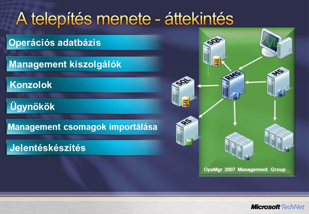 Operációs adatbázis Management kiszolgálók Konzolok Ügynökök Management csomagok importálása Jelentéskészítés OpsMgr 2007 Management Group