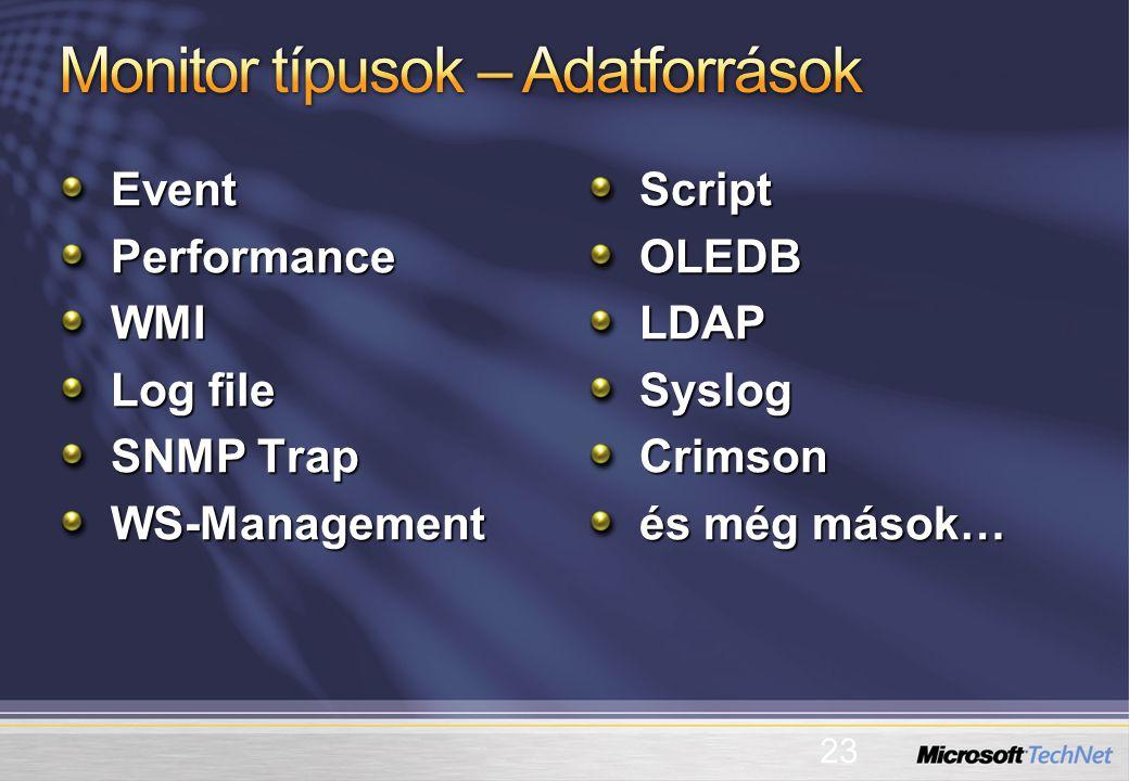 EventPerformanceWMI Log file SNMP Trap WS-Management ScriptOLEDBLDAPSyslogCrimson és még mások… 23