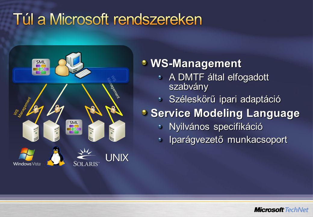 WS-Management A DMTF által elfogadott szabvány Széleskörű ipari adaptáció Service Modeling Language Nyilvános specifikáció Iparágvezető munkacsoport W