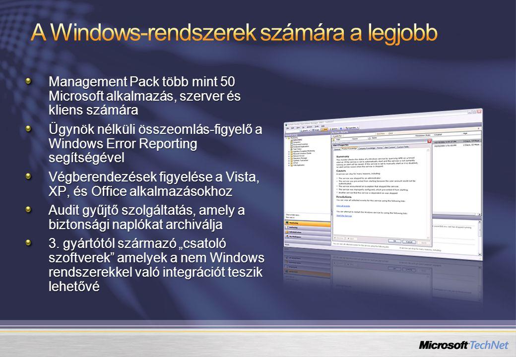 Management Pack több mint 50 Microsoft alkalmazás, szerver és kliens számára Ügynök nélküli összeomlás-figyelő a Windows Error Reporting segítségével Végberendezések figyelése a Vista, XP, és Office alkalmazásokhoz Audit gyűjtő szolgáltatás, amely a biztonsági naplókat archiválja 3.
