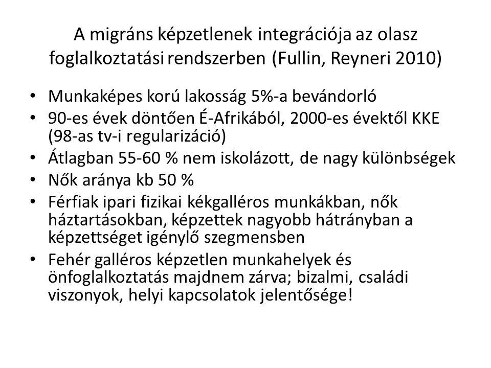 A migráns képzetlenek integrációja az olasz foglalkoztatási rendszerben (Fullin, Reyneri 2010) • Munkaképes korú lakosság 5%-a bevándorló • 90-es évek döntően É-Afrikából, 2000-es évektől KKE (98-as tv-i regularizáció) • Átlagban 55-60 % nem iskolázott, de nagy különbségek • Nők aránya kb 50 % • Férfiak ipari fizikai kékgalléros munkákban, nők háztartásokban, képzettek nagyobb hátrányban a képzettséget igénylő szegmensben • Fehér galléros képzetlen munkahelyek és önfoglalkoztatás majdnem zárva; bizalmi, családi viszonyok, helyi kapcsolatok jelentősége!