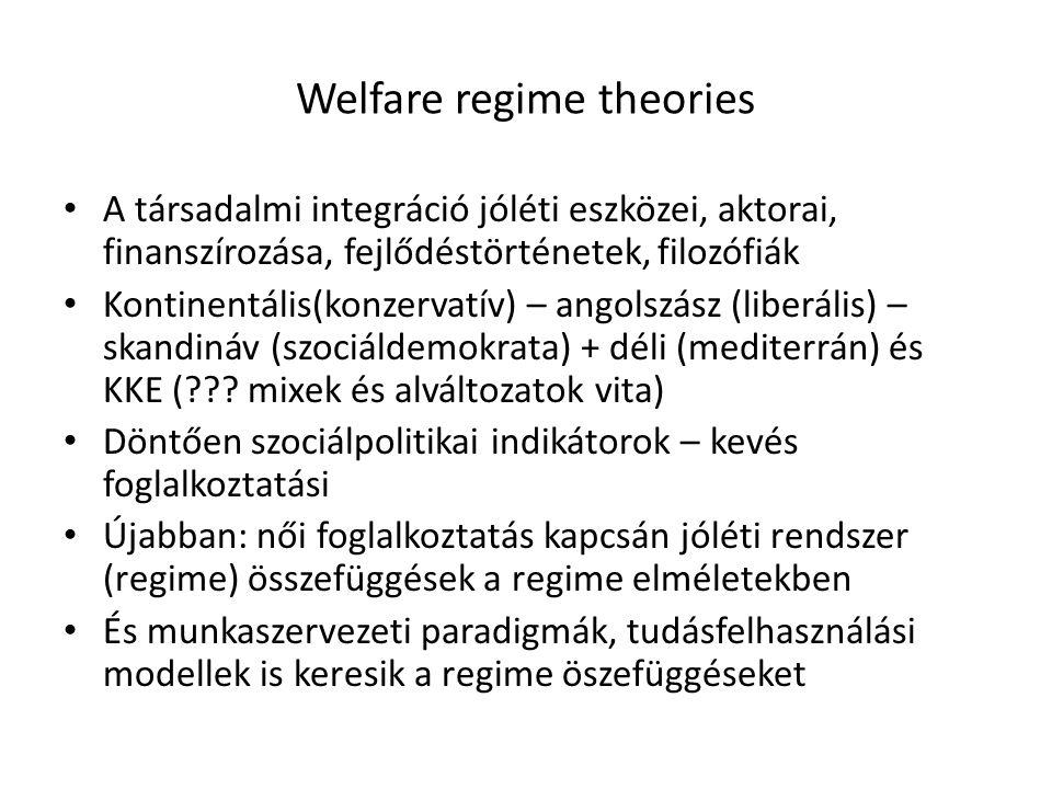 Welfare regime theories • A társadalmi integráció jóléti eszközei, aktorai, finanszírozása, fejlődéstörténetek, filozófiák • Kontinentális(konzervatív) – angolszász (liberális) – skandináv (szociáldemokrata) + déli (mediterrán) és KKE (??.
