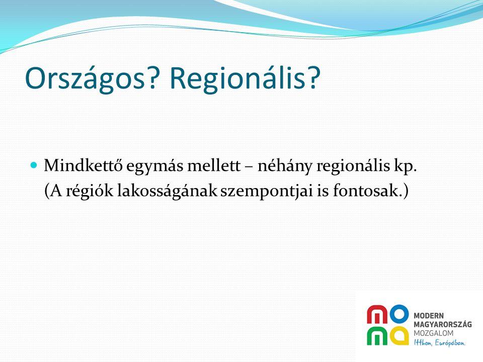 Országos. Regionális.  Mindkettő egymás mellett – néhány regionális kp.