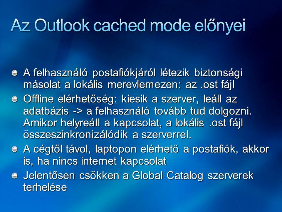A felhasználó postafiókjáról létezik biztonsági másolat a lokális merevlemezen: az.ost fájl Offline elérhetőség: kiesik a szerver, leáll az adatbázis -> a felhasználó tovább tud dolgozni.