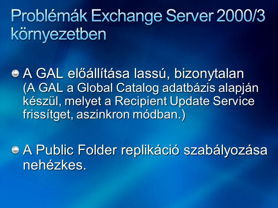 A GAL előállítása lassú, bizonytalan (A GAL a Global Catalog adatbázis alapján készül, melyet a Recipient Update Service frissítget, aszinkron módban.) A Public Folder replikáció szabályozása nehézkes.