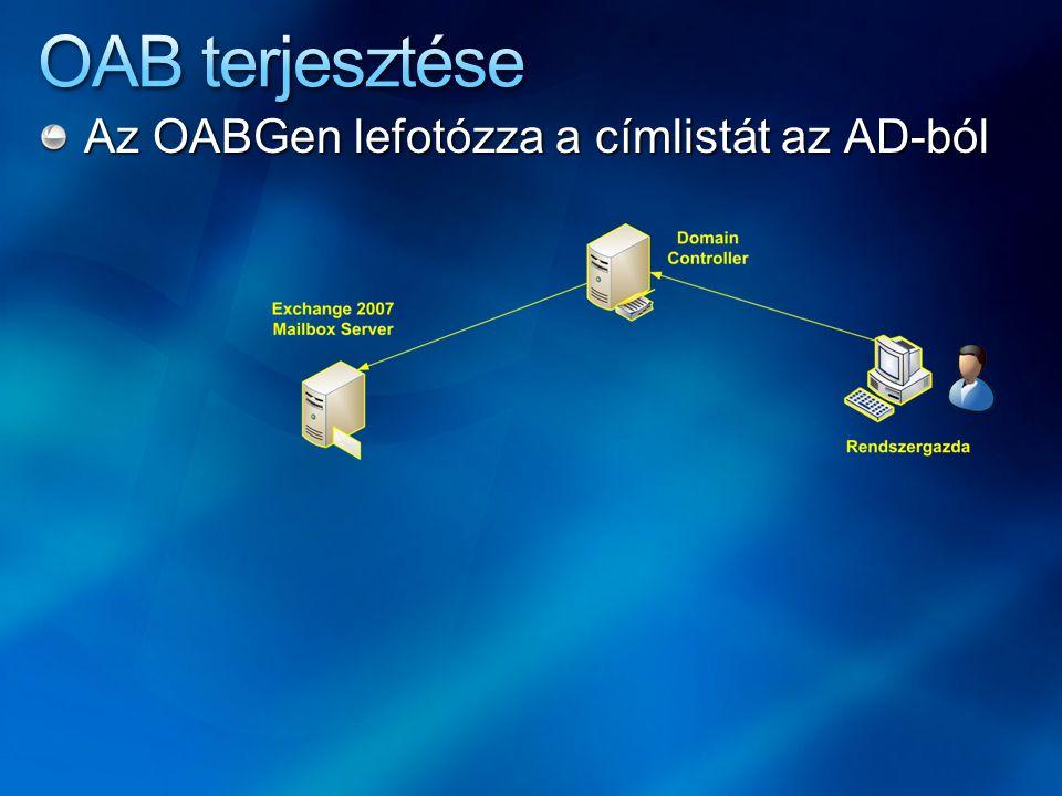 Az OABGen lefotózza a címlistát az AD-ból
