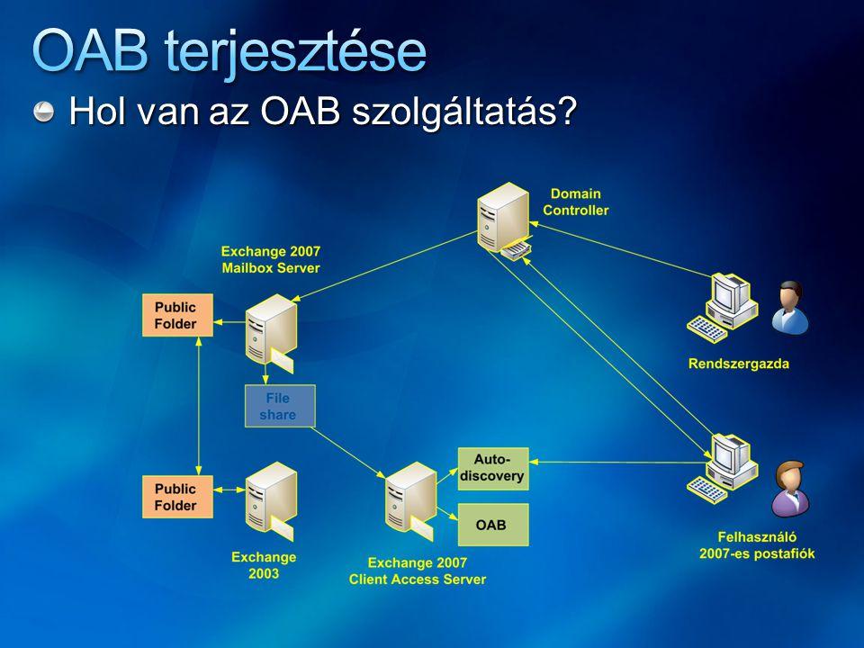 Hol van az OAB szolgáltatás