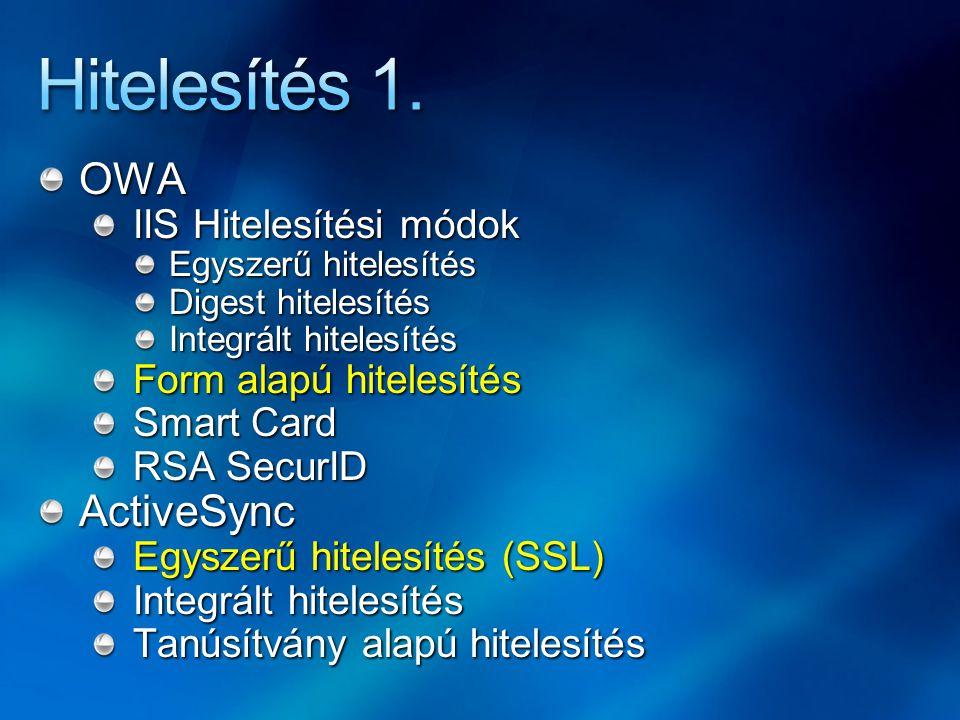 OWA IIS Hitelesítési módok Egyszerű hitelesítés Digest hitelesítés Integrált hitelesítés Form alapú hitelesítés Smart Card RSA SecurID ActiveSync Egyszerű hitelesítés (SSL) Integrált hitelesítés Tanúsítvány alapú hitelesítés