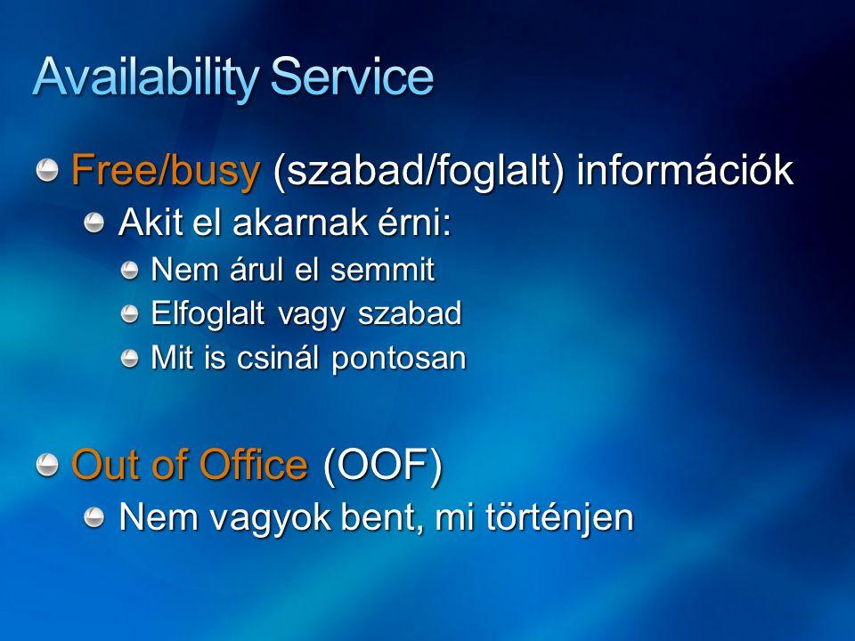 Free/busy (szabad/foglalt) információk Akit el akarnak érni: Nem árul el semmit Elfoglalt vagy szabad Mit is csinál pontosan Out of Office (OOF) Nem vagyok bent, mi történjen