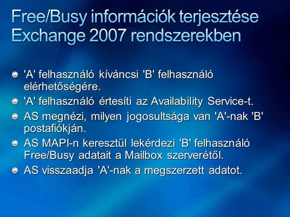 A felhasználó kíváncsi B felhasználó elérhetőségére.
