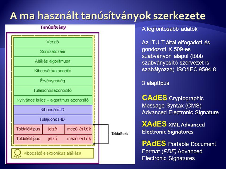A legfontosabb adatok Az ITU-T által elfogadott és gondozott X.509-es szabványon alapul (több szabványosító szervezet is szabályozza) ISO/IEC 9594-8 3