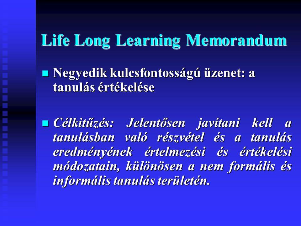 Life Long Learning Memorandum  Negyedik kulcsfontosságú üzenet: a tanulás értékelése  Célkitűzés: Jelentősen javítani kell a tanulásban való részvétel és a tanulás eredményének értelmezési és értékelési módozatain, különösen a nem formális és informális tanulás területén.