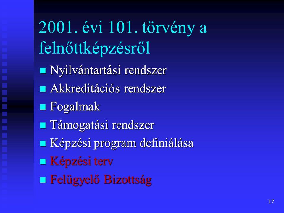 2001.évi 101.