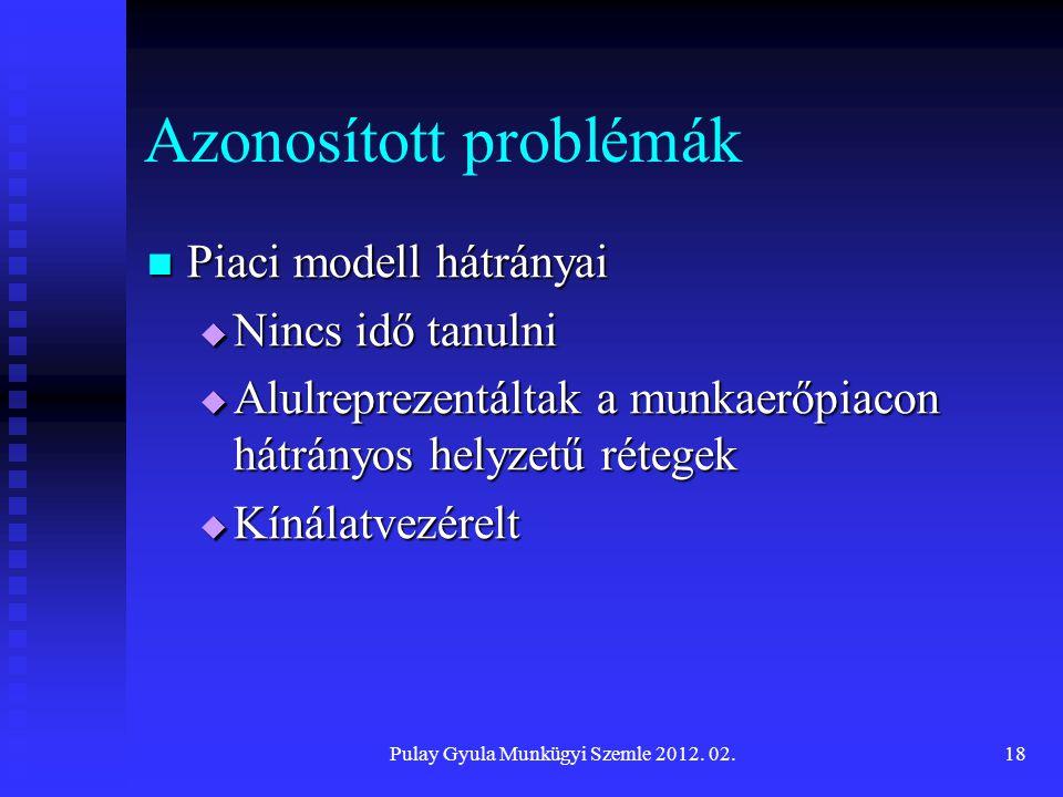 Azonosított problémák  Piaci modell hátrányai  Nincs idő tanulni  Alulreprezentáltak a munkaerőpiacon hátrányos helyzetű rétegek  Kínálatvezérelt 18Pulay Gyula Munkügyi Szemle 2012.