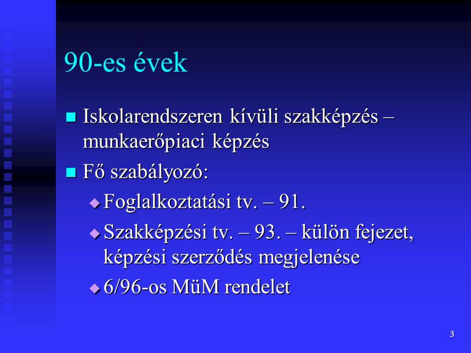90-es évek  Iskolarendszeren kívüli szakképzés – munkaerőpiaci képzés  Fő szabályozó:  Foglalkoztatási tv.
