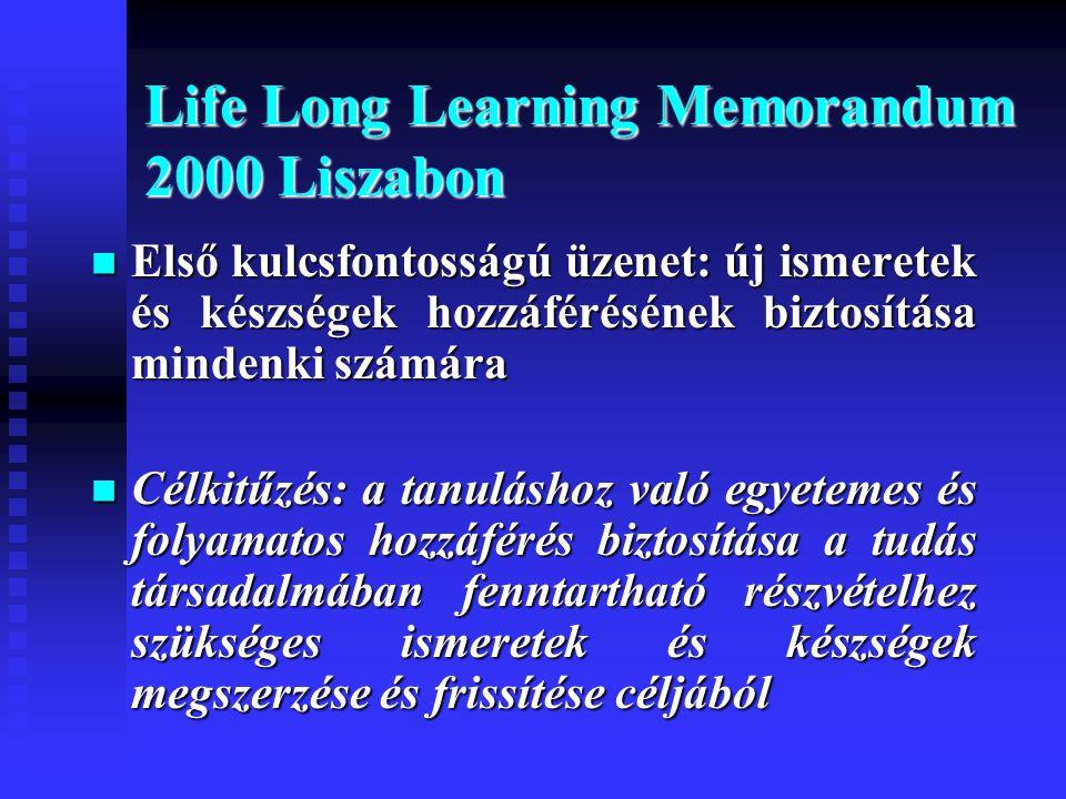 Life Long Learning Memorandum 2000 Liszabon  Első kulcsfontosságú üzenet: új ismeretek és készségek hozzáférésének biztosítása mindenki számára  Célkitűzés: a tanuláshoz való egyetemes és folyamatos hozzáférés biztosítása a tudás társadalmában fenntartható részvételhez szükséges ismeretek és készségek megszerzése és frissítése céljából