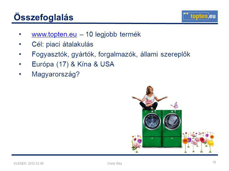 KLENEN, 2012.03.08.Werle Rita Összefoglalás •www.topten.eu – 10 legjobb termékwww.topten.eu •Cél: piaci átalakulás •Fogyasztók, gyártók, forgalmazók, állami szereplők •Európa (17) & Kína & USA •Magyarország.