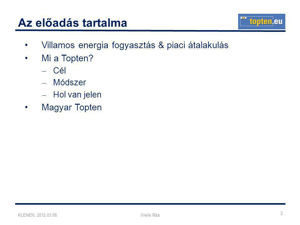 KLENEN, 2012.03.08.Werle Rita Az előadás tartalma •Villamos energia fogyasztás & piaci átalakulás •Mi a Topten.