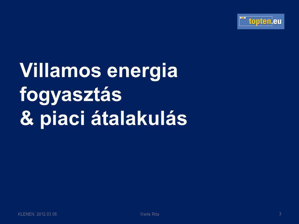 KLENEN, 2012.03.08.Werle Rita Villamos energia fogyasztás & piaci átalakulás 3
