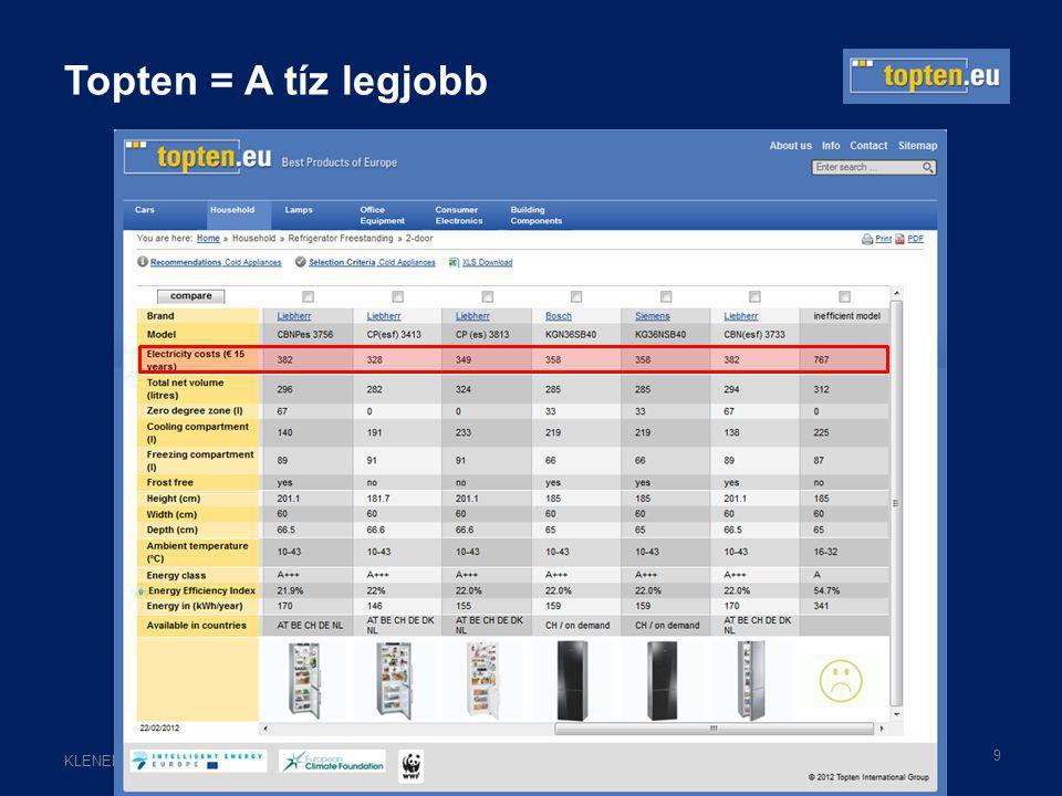 KLENEN, 2012.03.08.Werle Rita Topten = A tíz legjobb 9