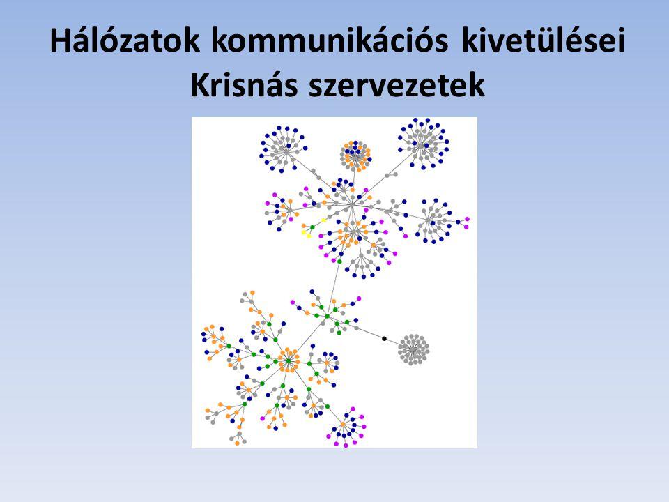 Hálózatok kommunikációs kivetülései Krisnás szervezetek