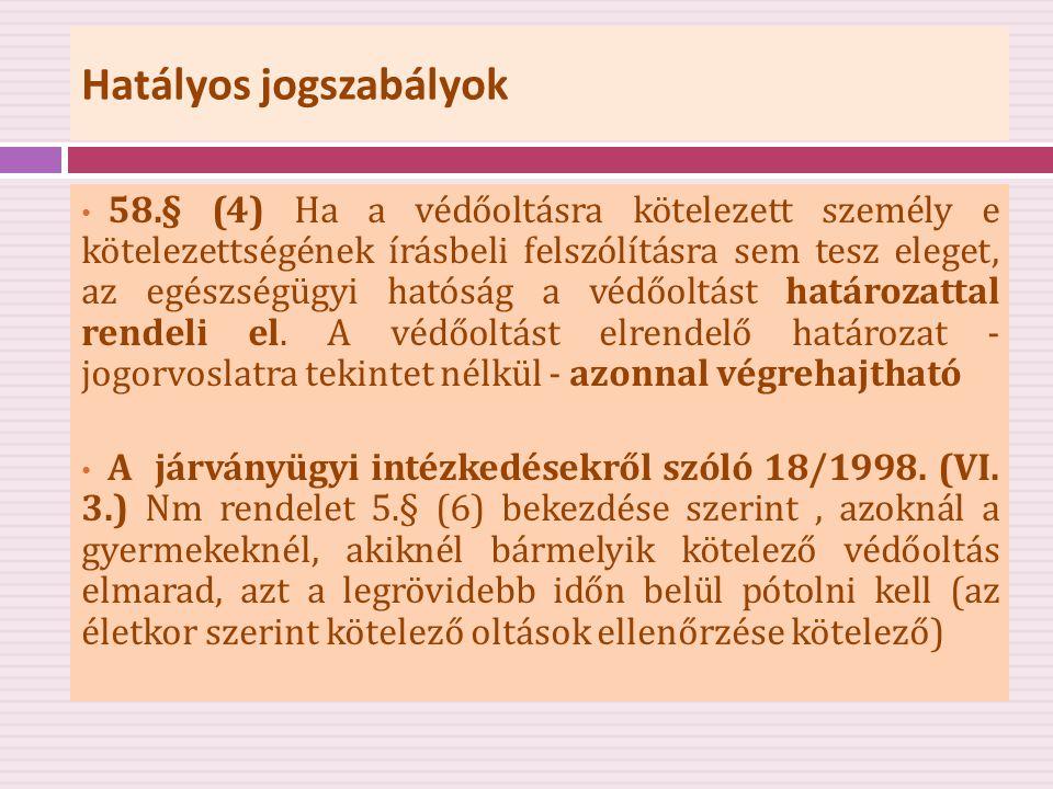 Hatályos jogszabályok • 58.§ (4) Ha a védőoltásra kötelezett személy e kötelezettségének írásbeli felszólításra sem tesz eleget, az egészségügyi hatós