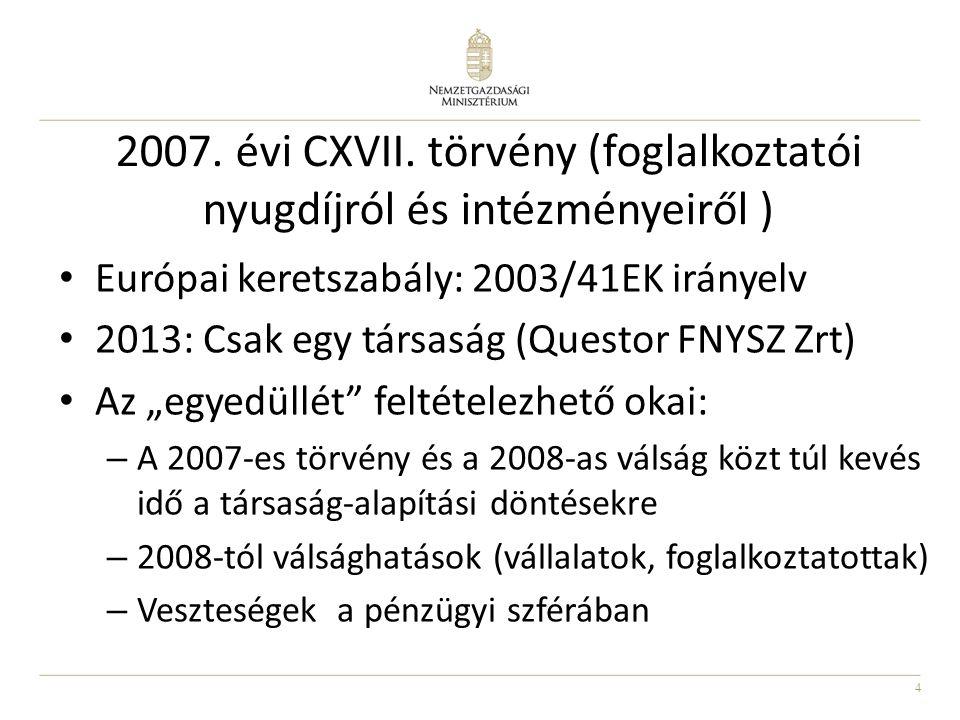 4 2007. évi CXVII. törvény (foglalkoztatói nyugdíjról és intézményeiről ) • Európai keretszabály: 2003/41EK irányelv • 2013: Csak egy társaság (Questo