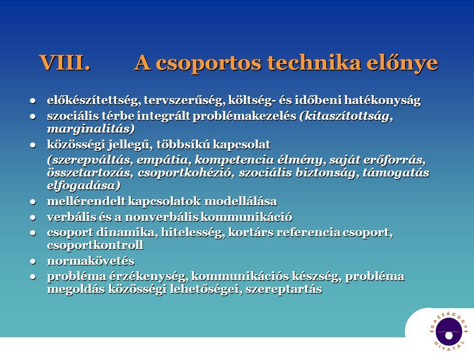 VIII.A csoportos technika előnye ●előkészítettség, tervszerűség, költség- és időbeni hatékonyság ● szociális térbe integrált problémakezelés (kitaszítottság, marginalitás) ● közösségi jellegű, többsíkú kapcsolat (szerepváltás, empátia, kompetencia élmény, saját erőforrás, összetartozás, csoportkohézió, szociális biztonság, támogatás elfogadása) ● mellérendelt kapcsolatok modellálása ● verbális és a nonverbális kommunikáció ● csoport dinamika, hitelesség, kortárs referencia csoport, csoportkontroll ● normakövetés ● probléma érzékenység, kommunikációs készség, probléma megoldás közösségi lehetőségei, szereptartás